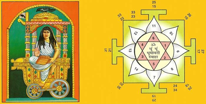 Maa Dhumavati Pooja